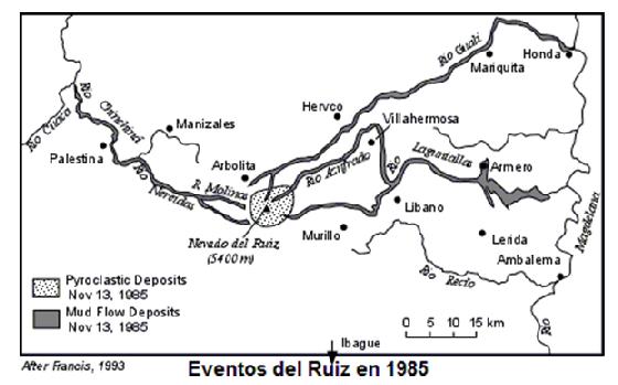 ruiz-eventos-en-1985