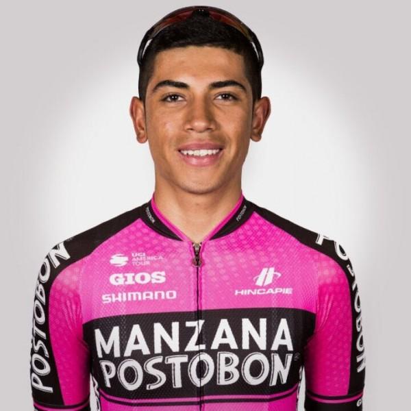 Resultado de imagen para Juan jose amador ciclista