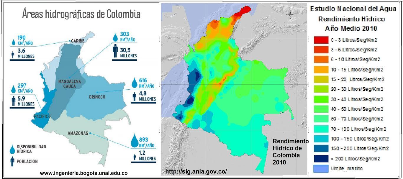 Agua colombia