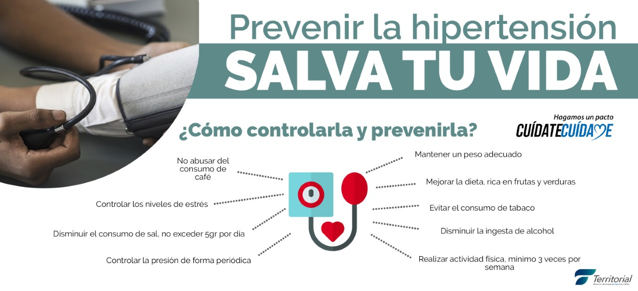 Hipertensión. Banner Territorial de Salud.