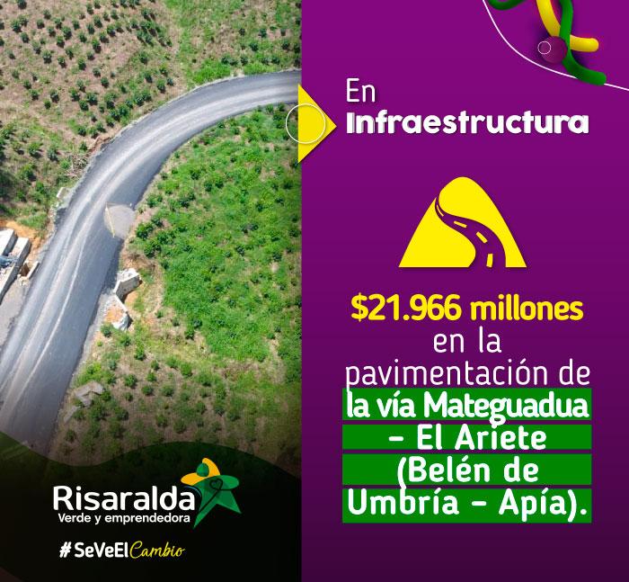 Gobernación de Risaralda. Banner 3 infraestructura octubre.